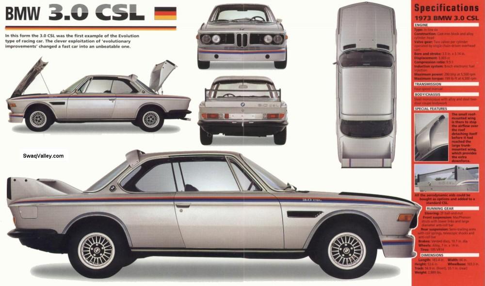 1973_BMW_3.0_CSL