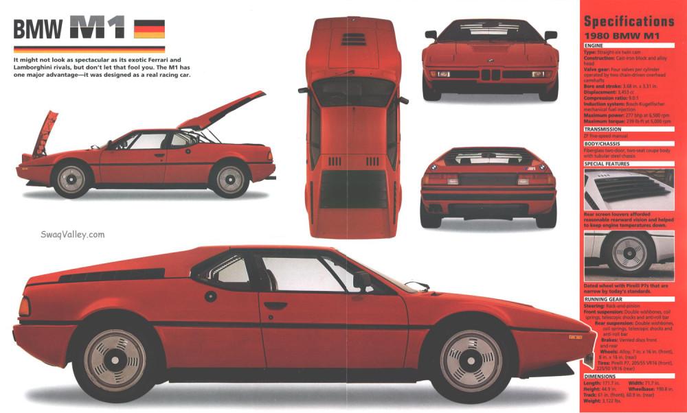 1980_BMW_M1