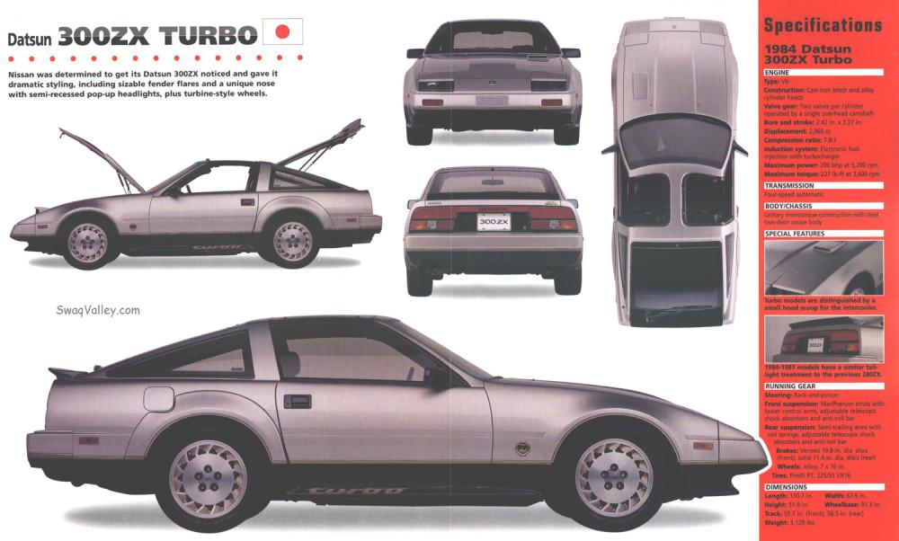 1984_Datsun_300ZX_Turbo