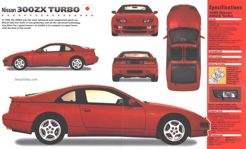 1990_Nissan_300ZX_Turbo