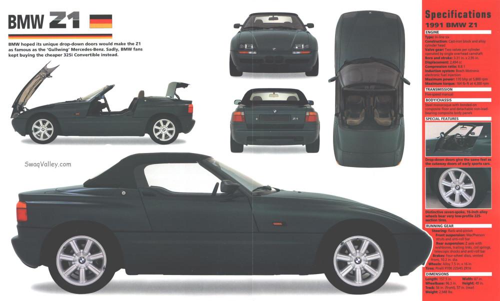 1991_BMW_Z1