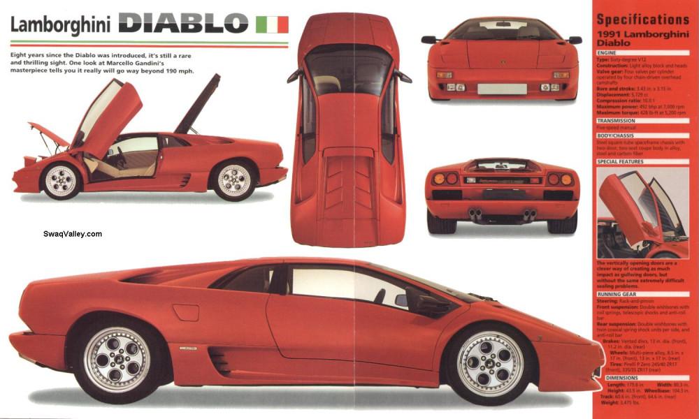 1991_Lamborghini_Diablo