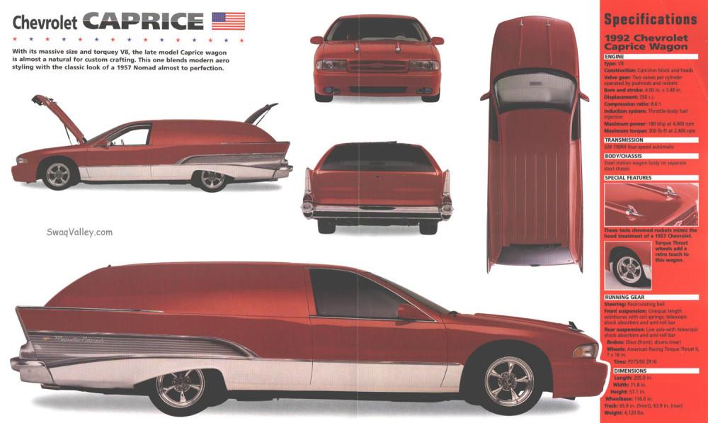 1992_Chevrolet_Caprice_Wagon