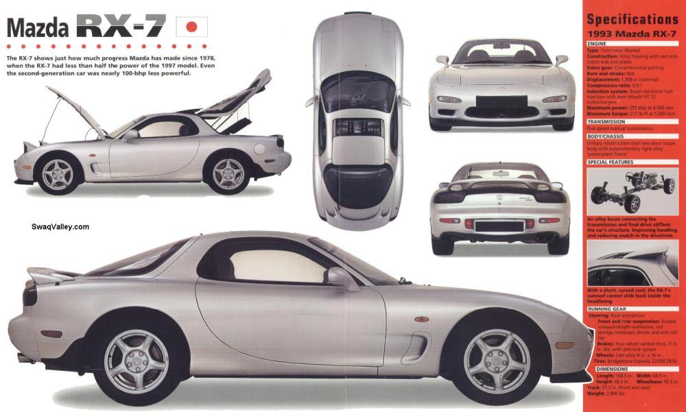 1993_Mazda_RX-7