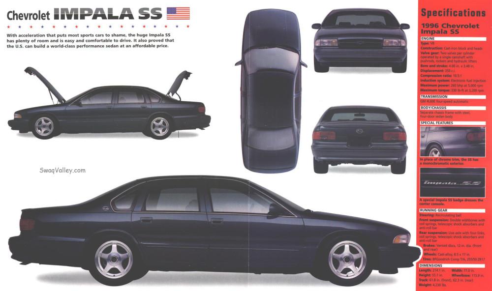 1996_Chevrolet_Impala_SS