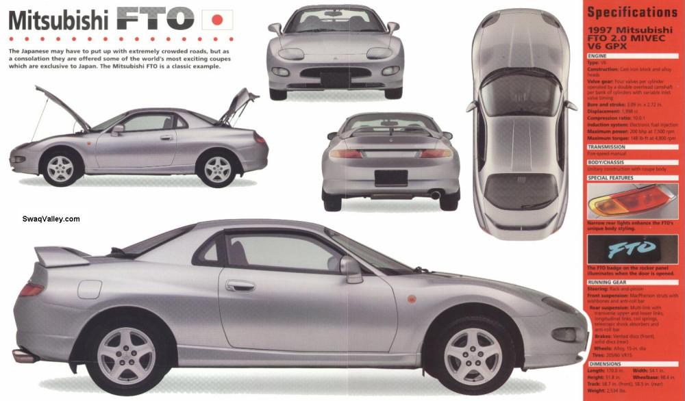 1997_Mitsubishi_FTO_2.0_MIVEC_V6_GPX