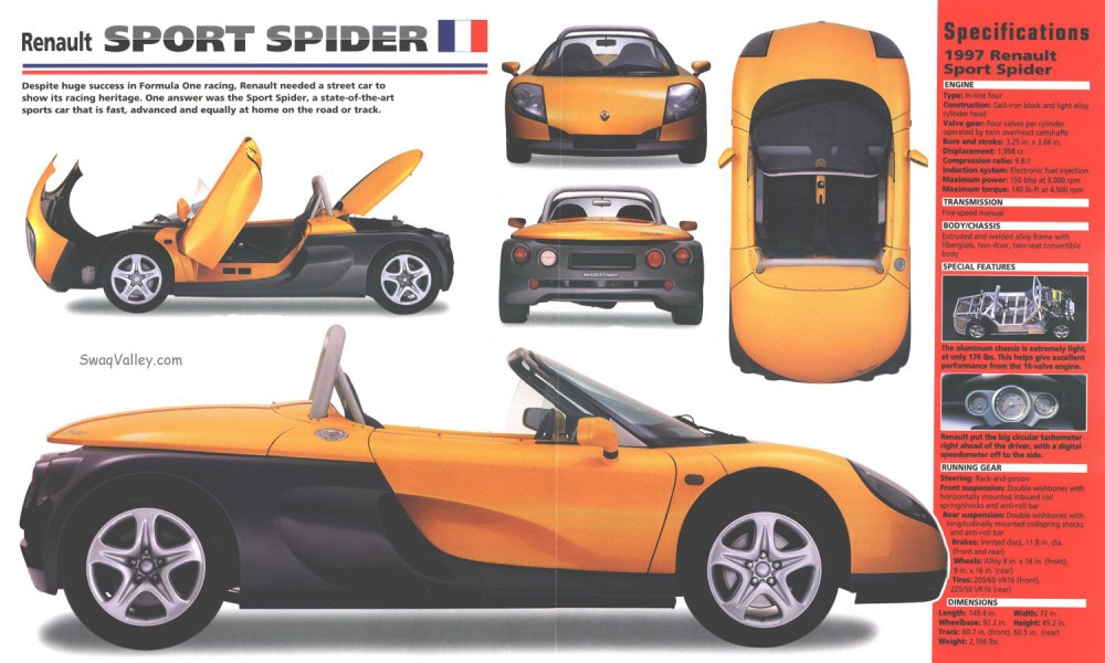 1997_Renault_Sport_Spider