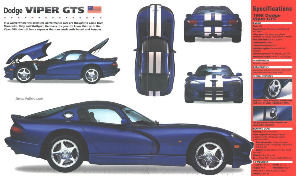 1998_Dodge_Viper_GTS