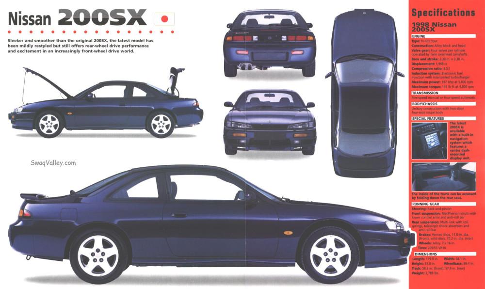 1998_Nissan_200SX