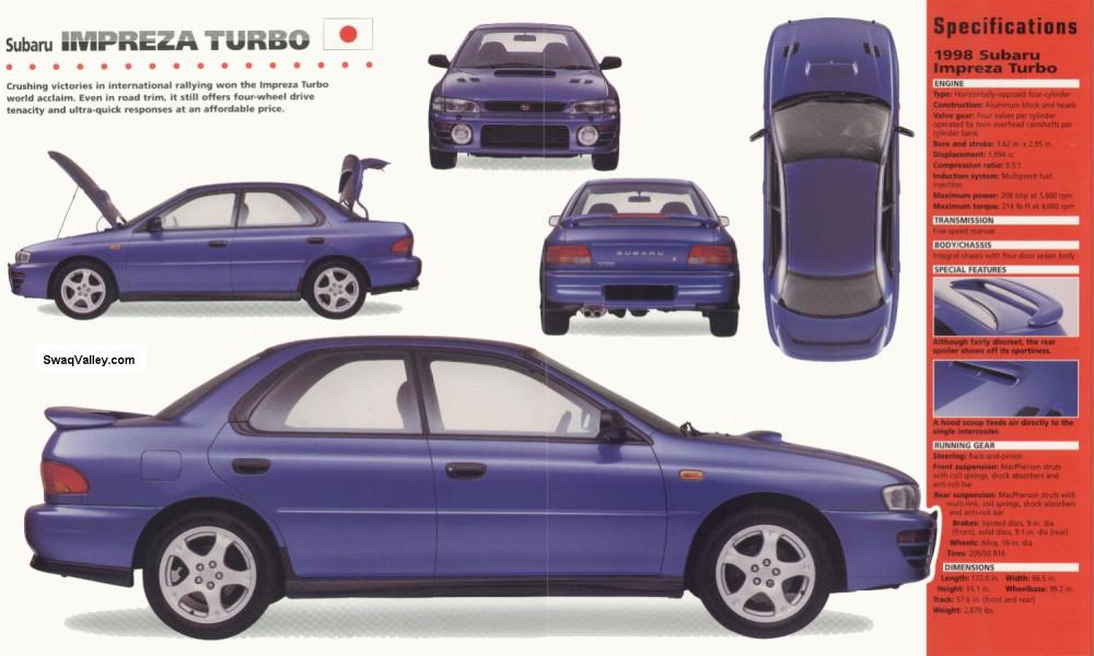 1998_Subaru_Impreza_Turbo