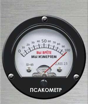 psakometr