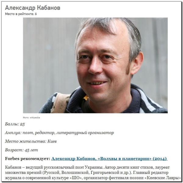 kabanov_sasha