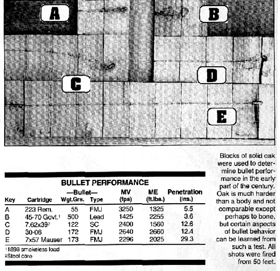 bullet_performance