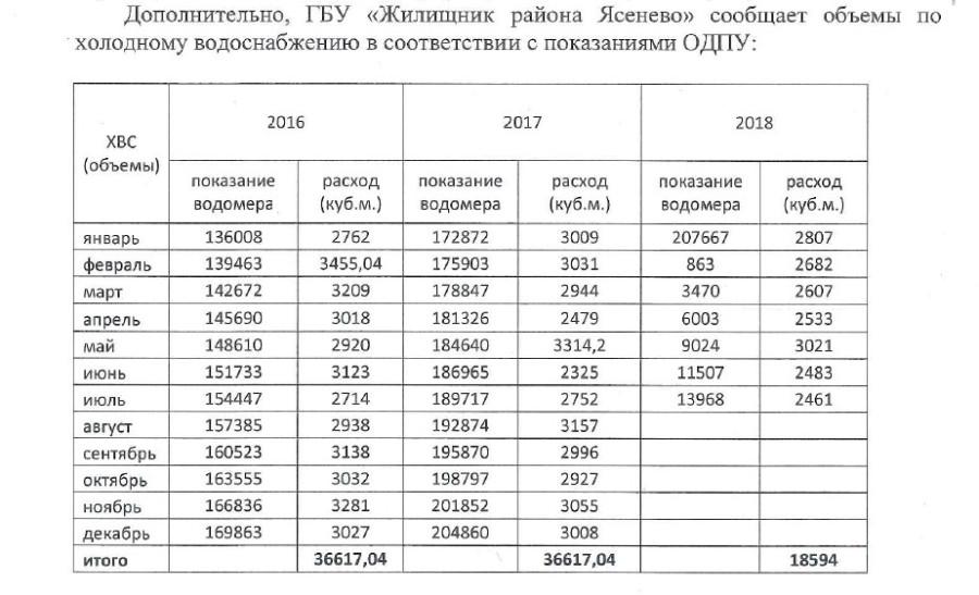 Уральские авиалинии норма бесплатного провоза багажа