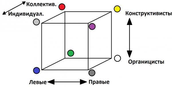 заготовка_аспекты