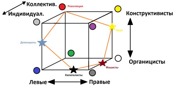 вечная_революция_аспекты