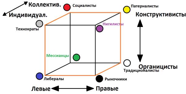 политоника_аспекты