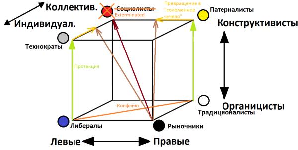 аспекты_диагональный_конфликт