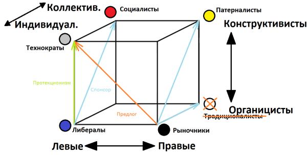 аспекты_соседский_конфликт