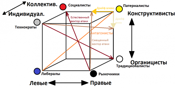 аспекты_прямой_конфликт
