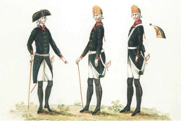Обмундирование 2-го флотского батальона Черноморского флота 1798 г. — 1802 г.