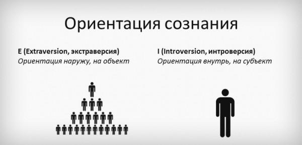 seksualnaya-zavisimost-statistika-v-rossii