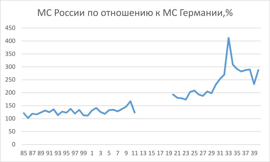 """""""Младенческая смертность у нас ниже, чем в Европе, сейчас."""" Путин"""