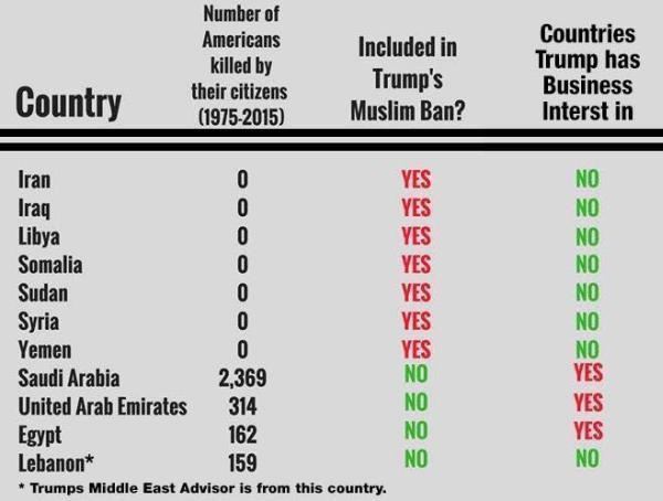 Трамп терроризм и бизнес