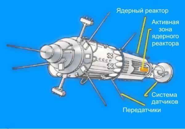 Космос-954
