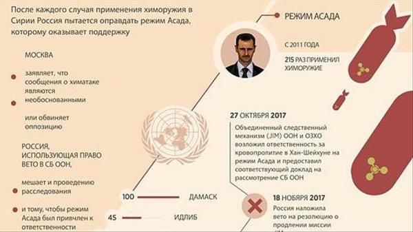 Турецкая инфографика