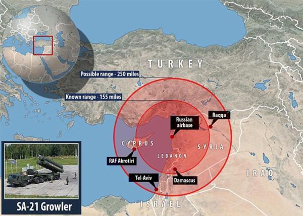 ПВО в Сирии