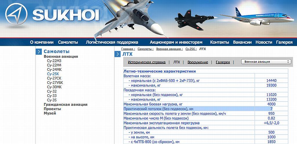 Характеристики Су-25 на сайте Сухого