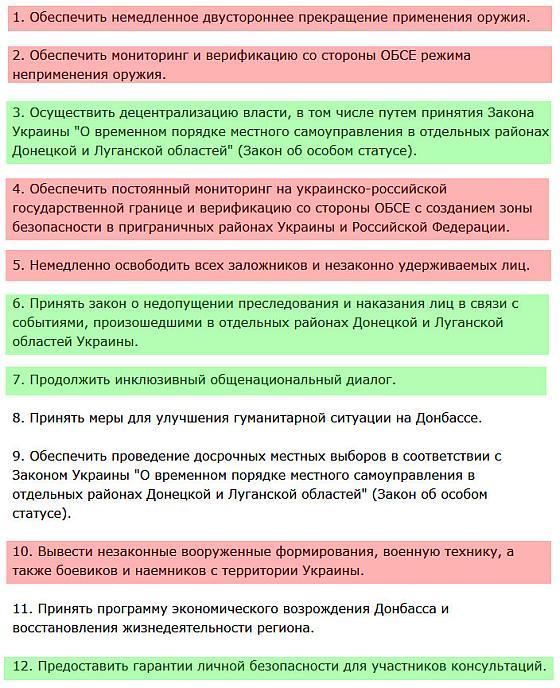 Минский протокол