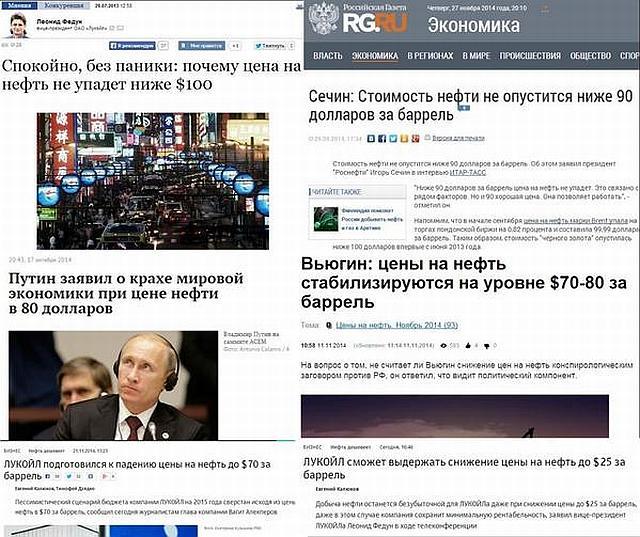 Прогнозы российских долбоёбов