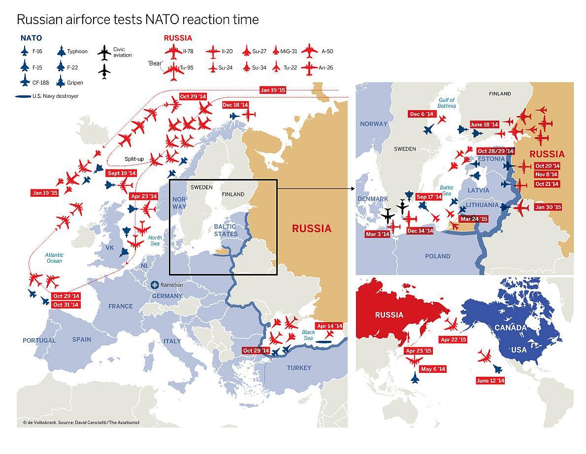Авиация Путина провоцирует НАТО