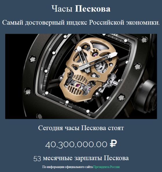Самый достоверный индекс российской экономики