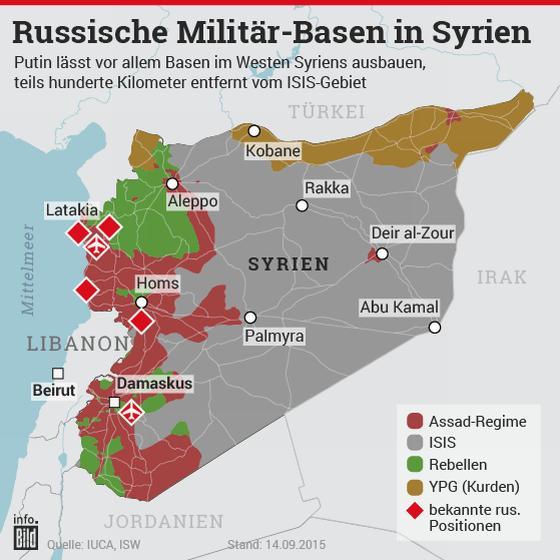 Рос. базы в Сирии