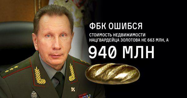 Навальный ошибся