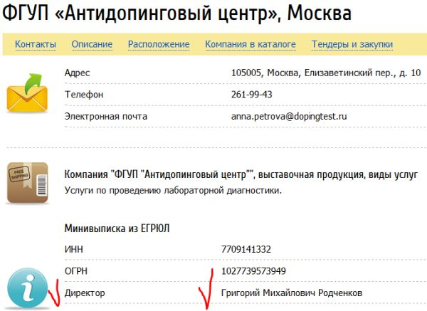 ФГУП «Антидопинговый центр» Родченков