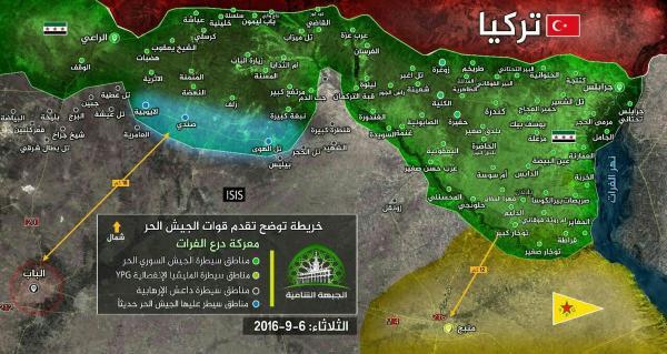 Битва за Аль-Баб