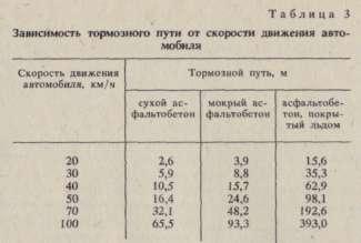 auto-15