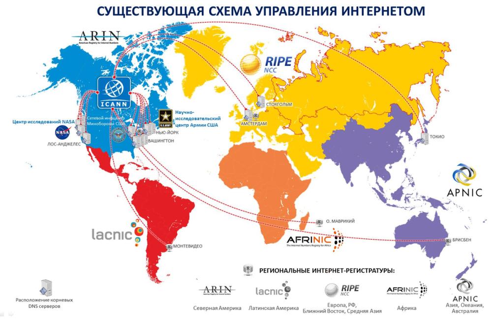 Устойчивость рунета