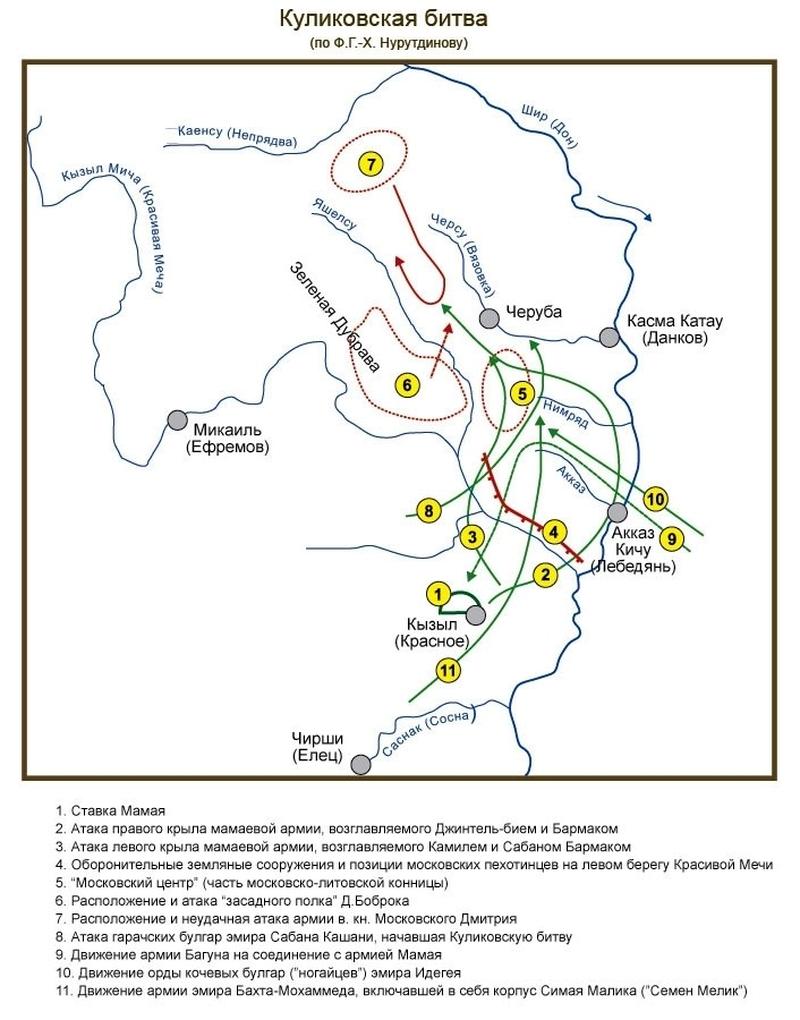 Схема Куликовской битвы по Нурутдинову