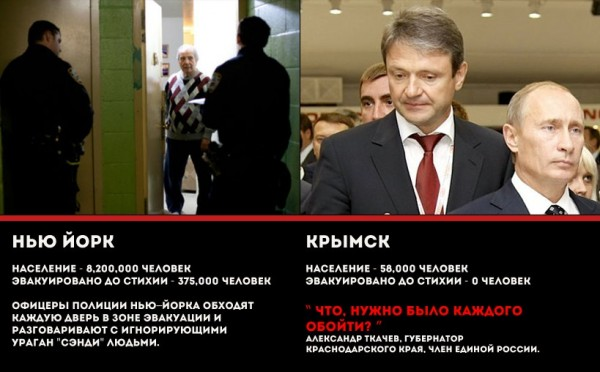NY_vs_Krymsk