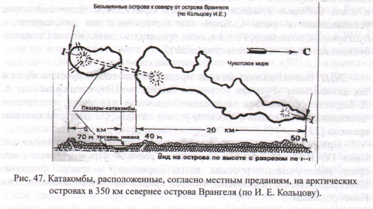 из отчета РГО 1988 член РГО РАН Кольцова Игоря Евг