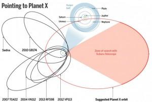 9 планета Солнечной системы