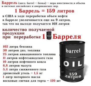 БАРЕЛЬ НЕФТИ