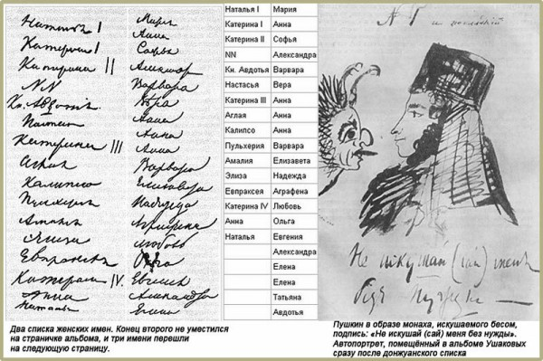 Пушкин донжуанский список