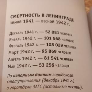 Блокада смертность в Ленинграде