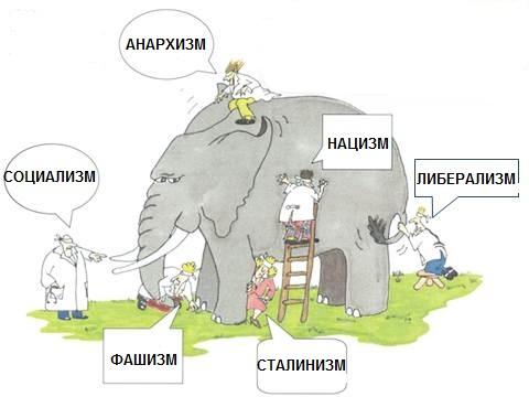 слепые и слон